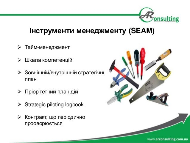 Інструменти менеджменту (SEAM)  Тайм-менеджмент  Шкала компетенцій  Зовнішній/внутрішній стратегічний план  Пріорітетн...