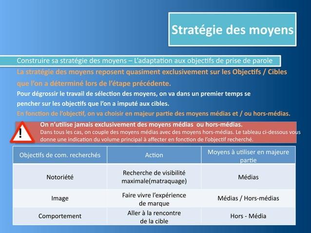 Stratégie des moyensConstruire sa stratégie des moyens – L'adaptaBon aux objecBfs de prise de ...