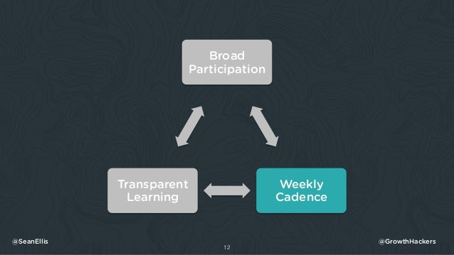 12 @SeanEllis @GrowthHackers Broad Participation Weekly Cadence Transparent Learning