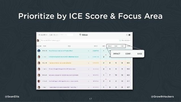 Prioritize by ICE Score & Focus Area 17 @SeanEllis @GrowthHackers
