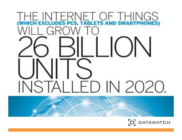 """Smart Machines  13  This is what people thought when we said smart machines  6 Billion  """"Smart Phones""""  By 2020  """"I believ..."""
