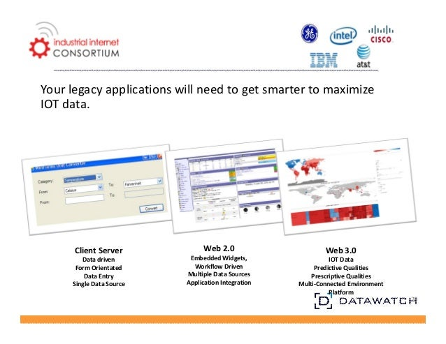 21  Your legacy applications will need to get smarter to maximize  IOT data.  Client Server  Data driven  Form Orientated ...