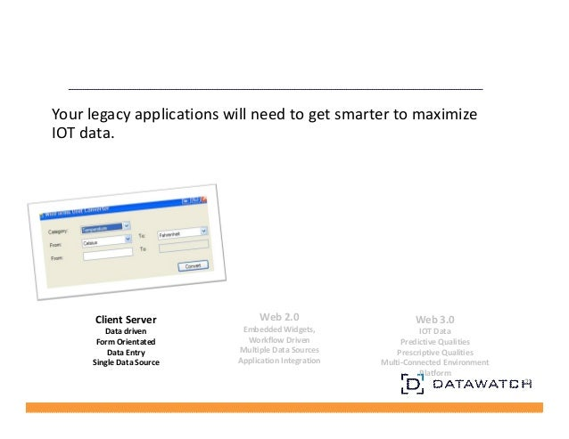 22  Your legacy applications will need to get smarter to maximize  IOT data.  Client Server  Data driven  Form Orientated ...