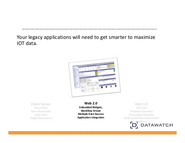 23  Your legacy applications will need to get smarter to maximize  IOT data.  Client Server  Data driven  Form Orientated ...