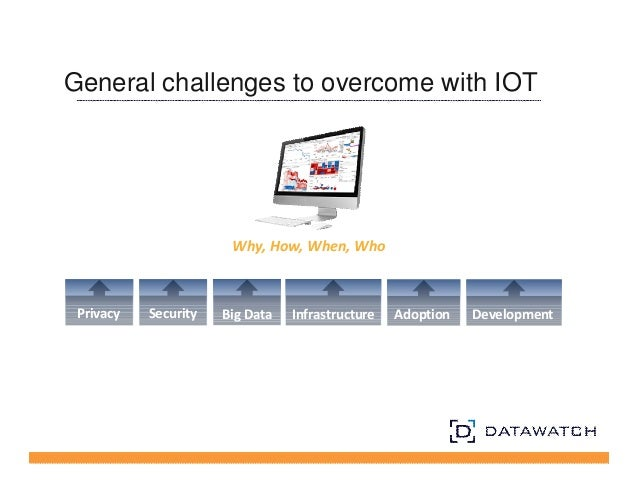 Internal Challenges to Overcome  Challenges, Time to Market  Data Blue Print Infrastructure Creating a Great Product