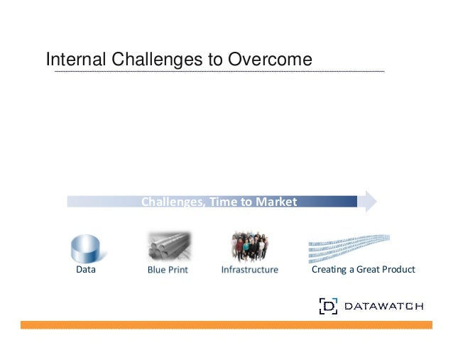 External Challenges to Overcome  Time to Market, Successful Offering  Marketing Ecosystem Adoption Agility To Change