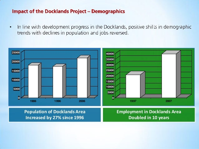 Docklands – The First Two Decades  Education Performance in Docklands Schools 70%  65%  60%  60% 50% 40%  35%  1997  30% 2...