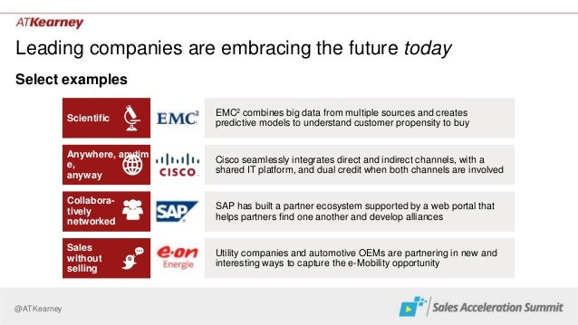 @ATKearney Leading companies are embracing the future today Select examples Scientific Collabora- tively networked • Utili...