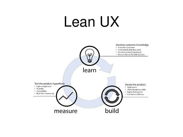 User Experience Design in Agile Development for Enterprise
