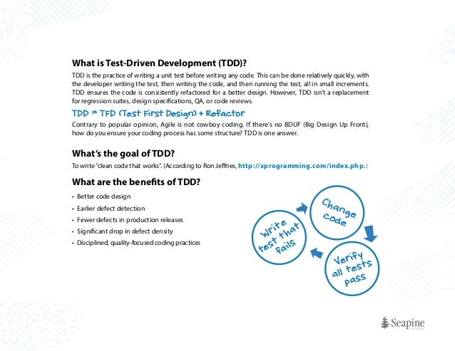What is Test-Driven Development (TDD)? TDD is the practice of writing a unit test before writing any code. This can be don...
