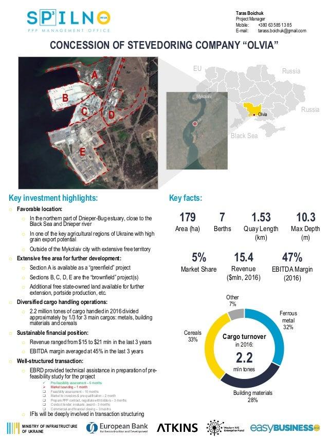 """RussiaEU EU Russia Black Sea CONCESSION OF STEVEDORING COMPANY """"OLVIA"""" Ferrous metal 32% Building materials 28% Cereals 33..."""