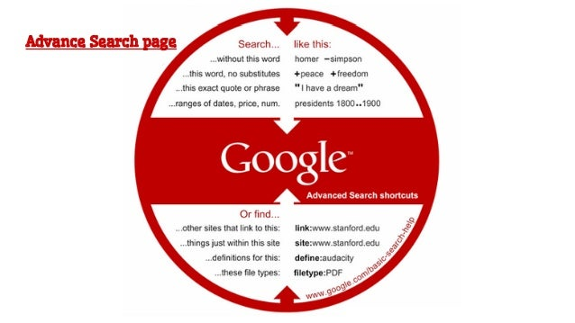 """Quotes """" """" """"search"""" When looking for a phrase, use quotes. Quotes glue words together in search results in exact words. """"i..."""