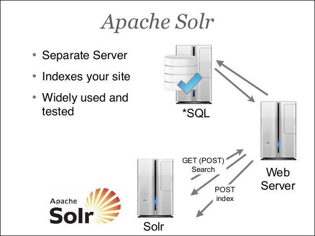 Apache Solr Search Course Drupal 7 Acquia