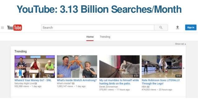 Yahoo!: 2.08 Billion Searches/Month