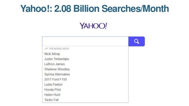 Bing: 1.9 Billion Searches/Month