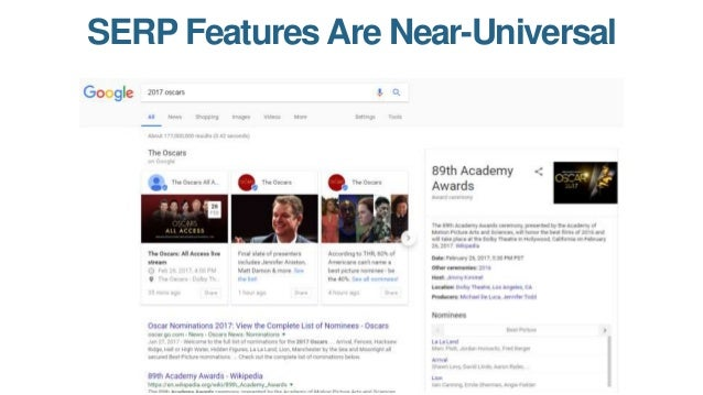 SERP Features Massively Impact CTR