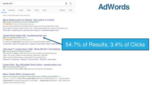 Local/Maps Results 15% of Results, 0.9% of Clicks