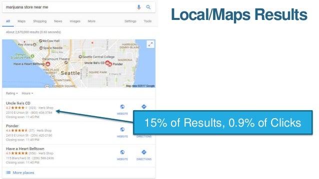 Tweet Blocks 7% of Results, 0.23% of Clicks