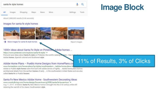 YouTube 6.3% of Results, 1.8% of Clicks