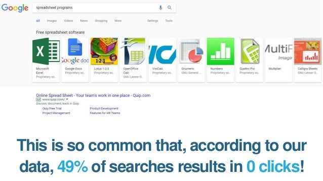 Why Sacrifice Ad $$ for Answers? These are high CPC ads, with high ROI Why is Google hurting ad CTR w/ these answers?!