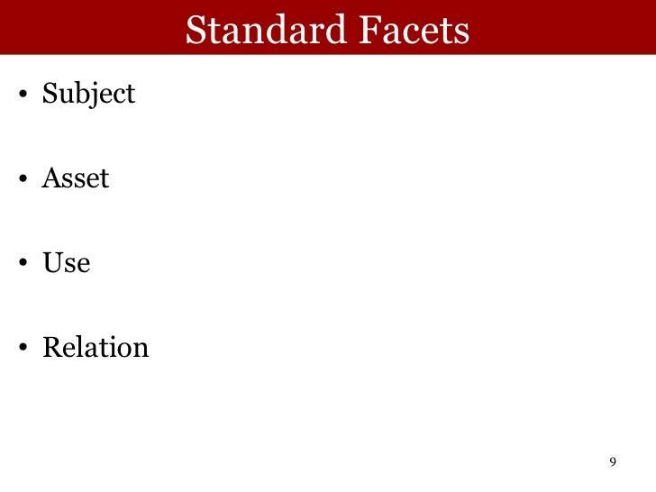Standard Facets <ul><li>Subject  </li></ul><ul><li>Asset  </li></ul><ul><li>Use  </li></ul><ul><li>Relation </li></ul>