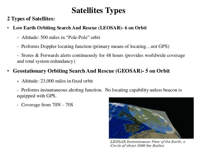 Search And Rescu Satellite Aided Tracking From Electronic