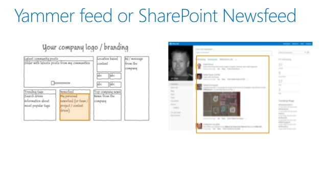 Search based applications built on SharePoint 2013