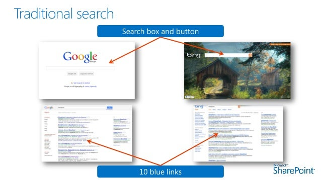 Search based applications built on SharePoint 2013 Slide 3