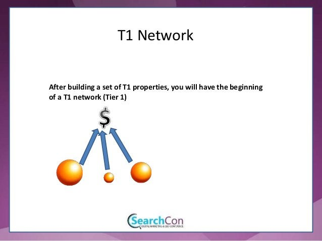 This would be the After building a set of T1 properties, you will have the beginning of a T1 network (Tier 1) T1 Network