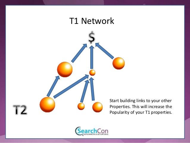 This would be the T1 Network Start building links to your other Properties. This will increase the Popularity of your T1 p...