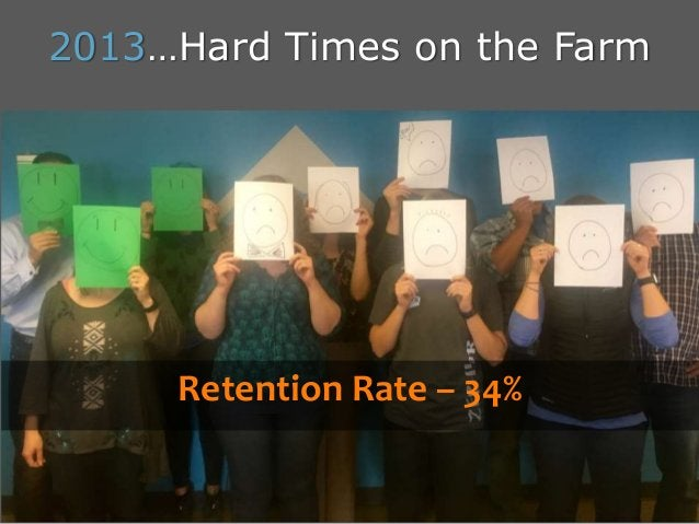 2013…Hard Times on the Farm Retention Rate – 34%