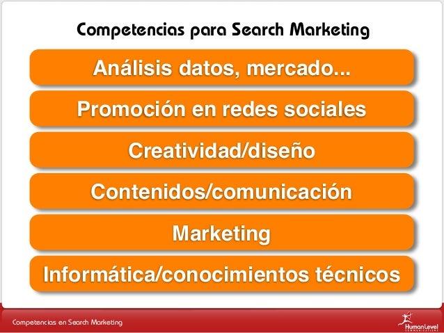 Competencias para Search Marketing  Análisis datos, mercado... Promoción en redes sociales Creatividad/diseño Contenidos/c...