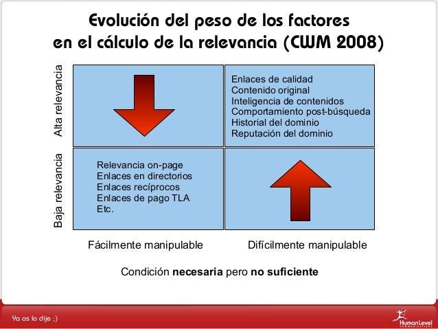 Baja relevancia  Alta relevancia  Evolución del peso de los factores en el cálculo de la relevancia (CWM 2008) Enlaces de ...