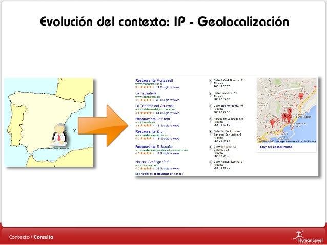Evolución del contexto: IP - Geolocalización  Searcher persona  Contexto / Consulta