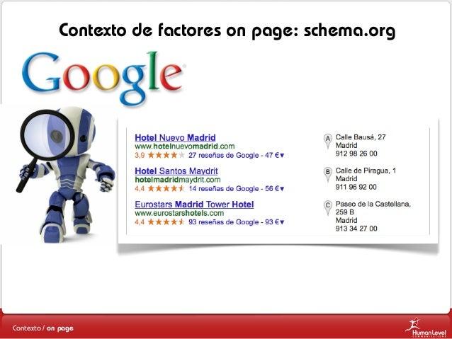 Contexto de factores on page: schema.org  Contexto / on page