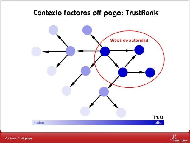 Contexto factores off page: TrustRank  Sitios de autoridad  Contexto / off page