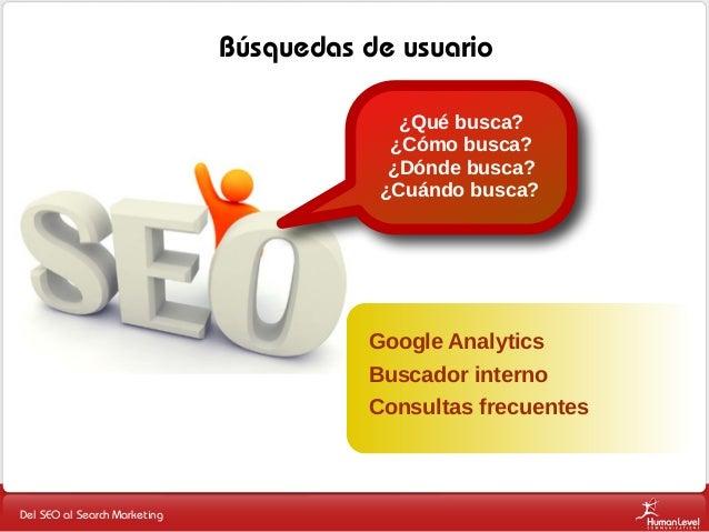 Búsquedas de usuario ¿Qué busca? ¿Cómo busca? ¿Dónde busca? ¿Cuándo busca?  Google Analytics Buscador interno Consultas fr...