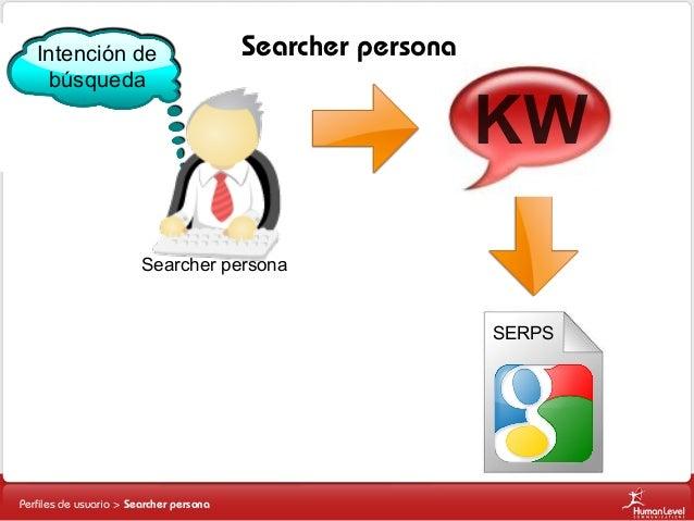Intención de búsqueda  Searcher persona  KW  Searcher persona  SERPS  Perfiles de usuario > Searcher persona