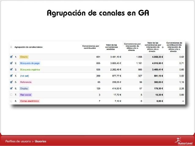 Agrupación de canales en GA  Perfiles de usuario > Usuarios