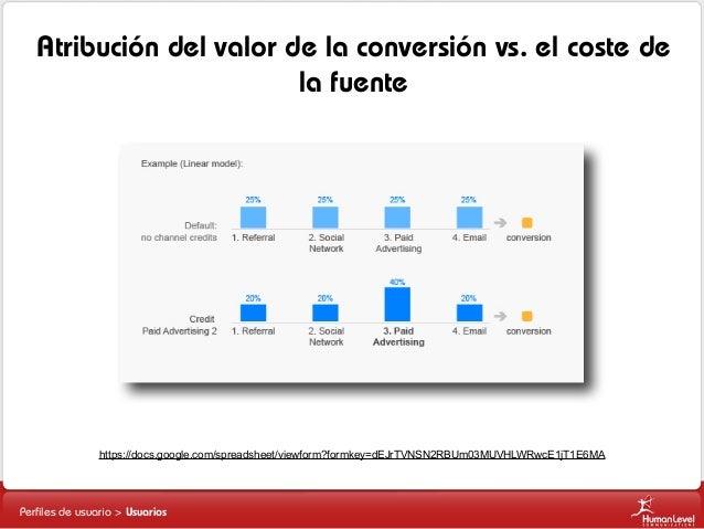 Atribución del valor de la conversión vs. el coste de la fuente  https://docs.google.com/spreadsheet/viewform?formkey=dEJr...