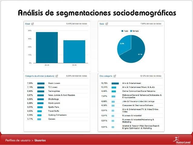 Análisis de segmentaciones sociodemográficas  Perfiles de usuario > Usuarios