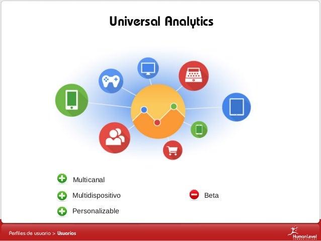Universal Analytics  Multicanal Multidispositivo Personalizable Perfiles de usuario > Usuarios  Beta