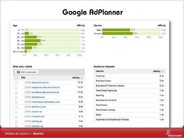 Google AdPlanner  Perfiles de usuario > Usuarios
