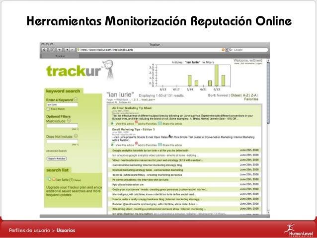 Herramientas Monitorización Reputación Online  Perfiles de usuario > Usuarios