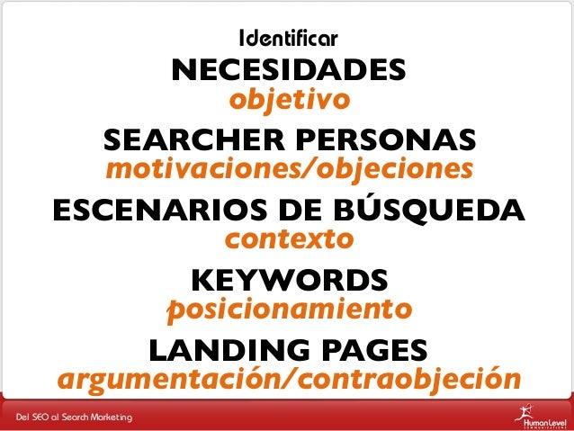 Identificar  NECESIDADES objetivo SEARCHER PERSONAS motivaciones/objeciones ESCENARIOS DE BÚSQUEDA contexto KEYWORDS posici...