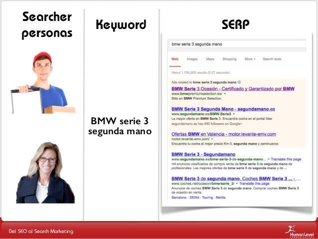 Searcher personas  Keyword  BMW serie 3 segunda mano  Del SEO al Search Marketing  SERP