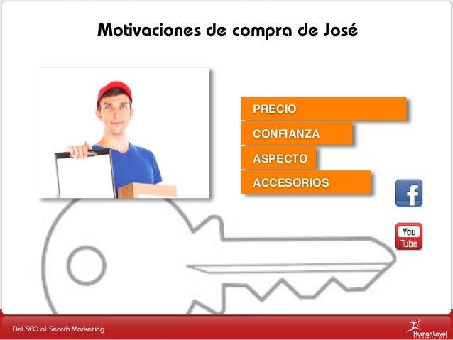 Motivaciones de compra de José  PRECIO CONFIANZA ASPECTO ACCESORIOS  Del SEO al Search Marketing