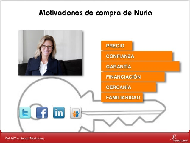 Motivaciones de compra de Nuria  PRECIO CONFIANZA GARANTÍA FINANCIACIÓN CERCANÍA FAMILIARIDAD  Del SEO al Search Marketing