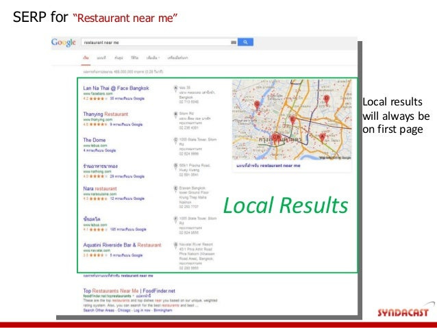 Search engine for finance and banking syndacast