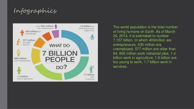 Infographics The world population is the total number of living humans on Earth. As of March 26, 2014, it is estimated to ...